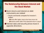 the relationship between interest and the stock market