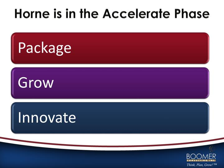 Horne is in the Accelerate Phase