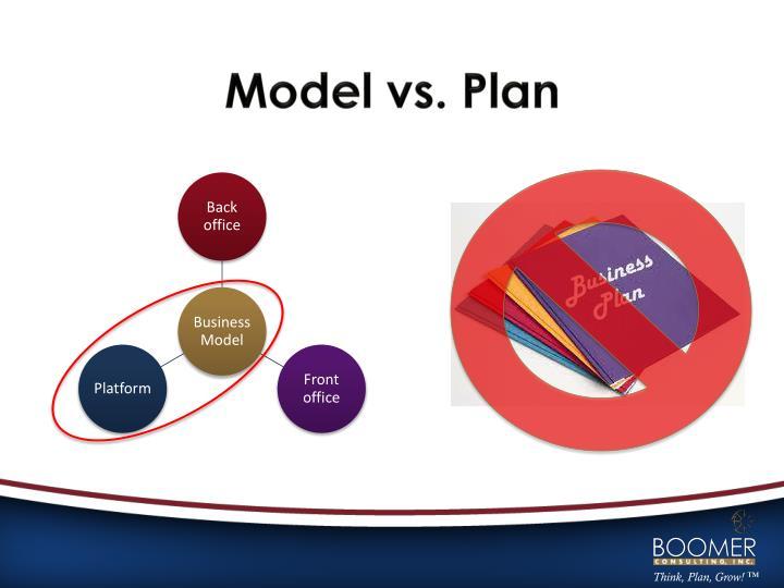 Model vs. Plan