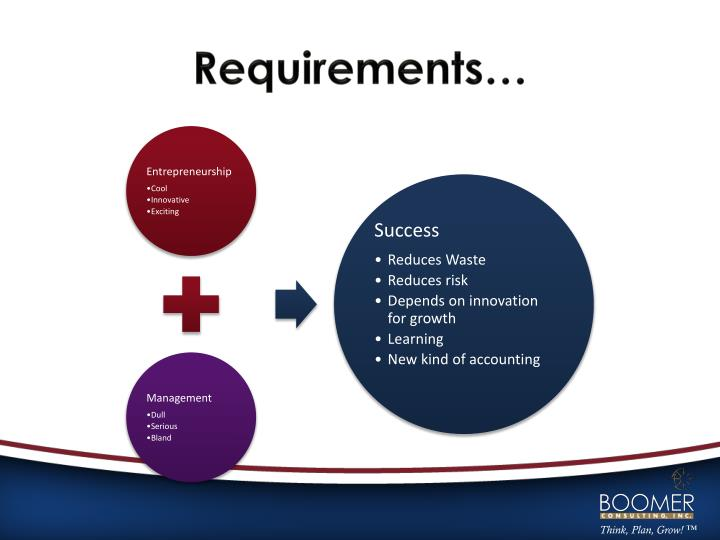 Requirements…