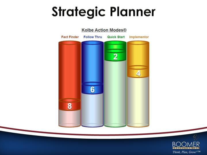 Strategic Planner