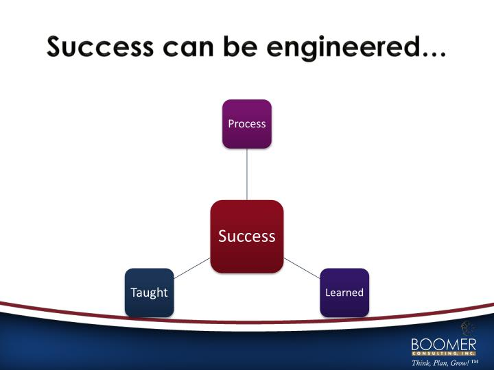 Success can be engineered…