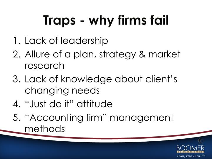 Traps - why firms fail