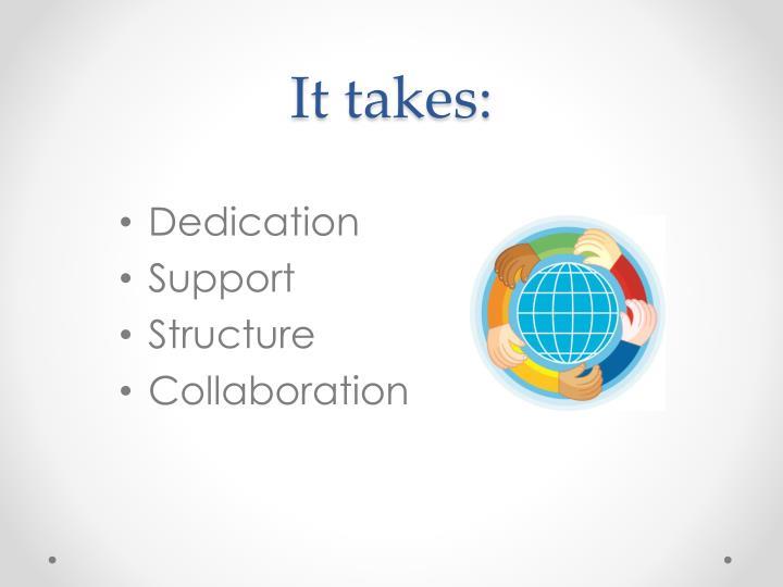 It takes: