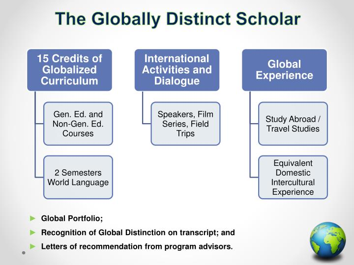 The Globally Distinct Scholar