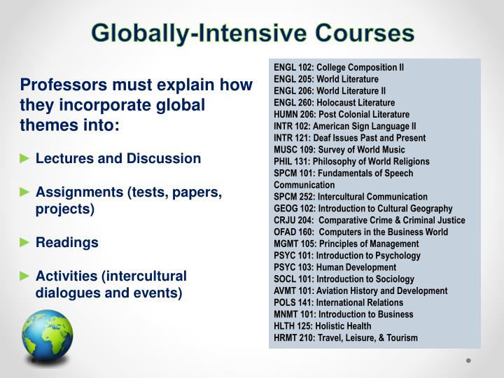 Globally-Intense Courses