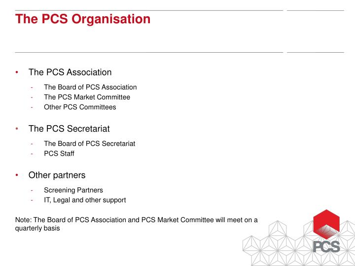 The PCS Association