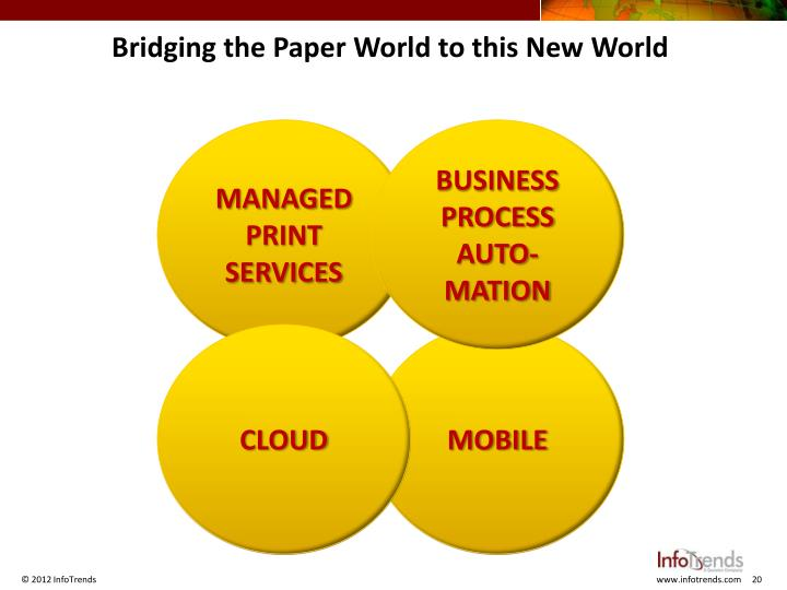 Bridging the Paper World to this New World