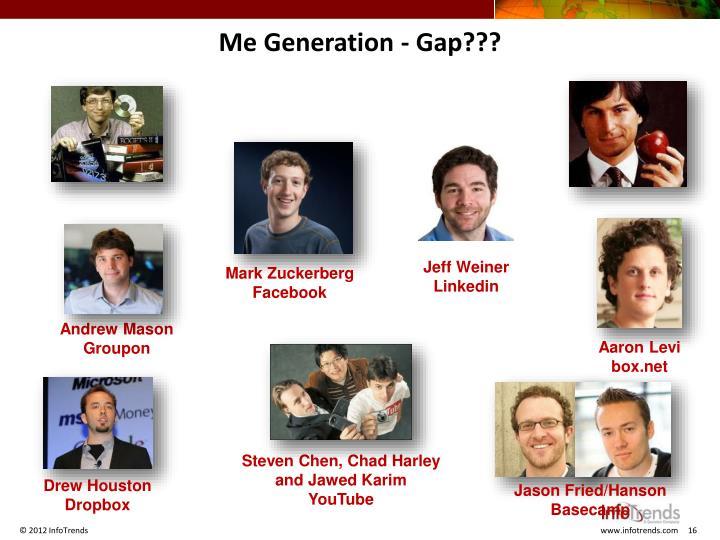 Me Generation - Gap???