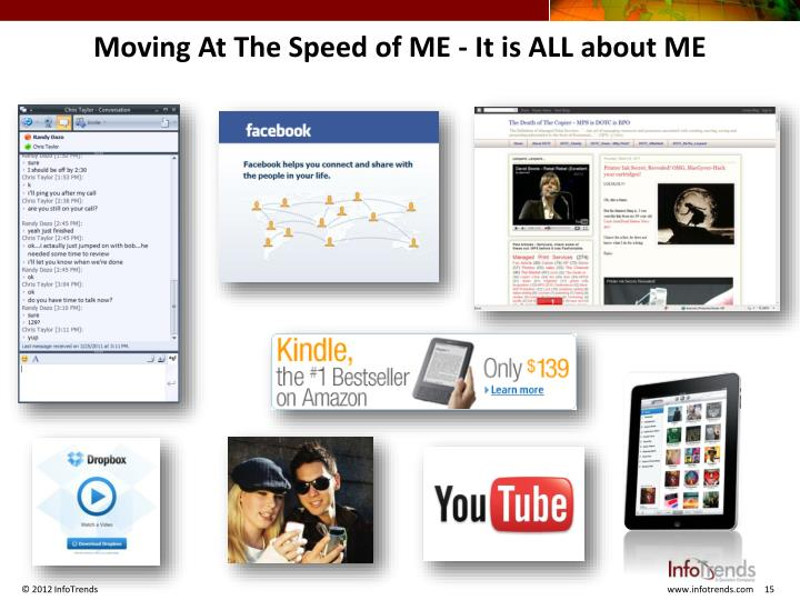 Moving At The Speed of ME - It is ALL about ME