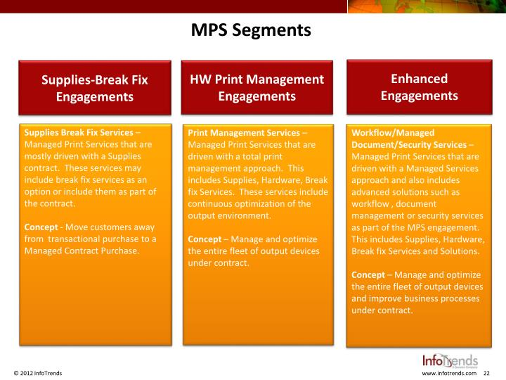 MPS Segments