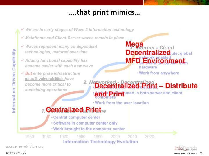 ….that print mimics…