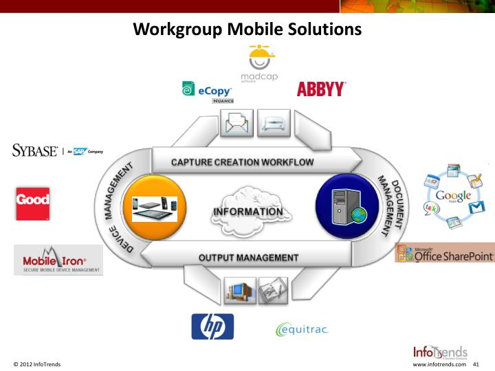 Workgroup Mobile Solutions