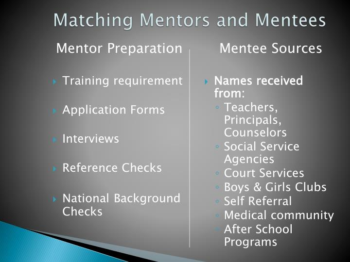 Matching Mentors and Mentees