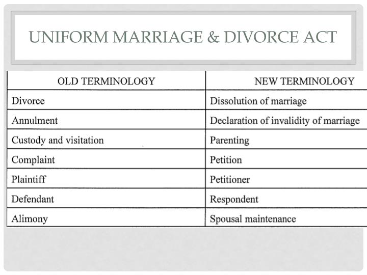 Uniform marriage & divorce act