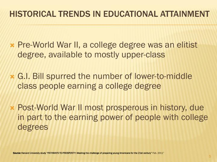 Pre-World War II, a college degree was an elitist degree, available to mostly upper-class