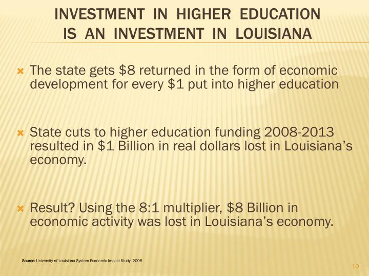 The state gets $8 returned in the form of economic development for every $1 put into higher education