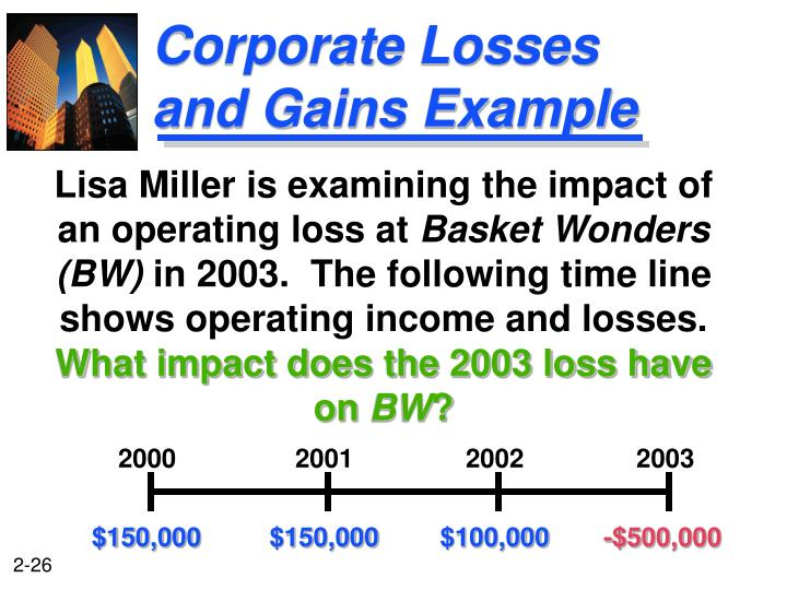 Corporate Losses and Gains Example
