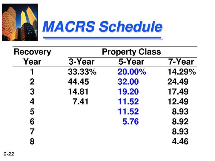 MACRS Schedule
