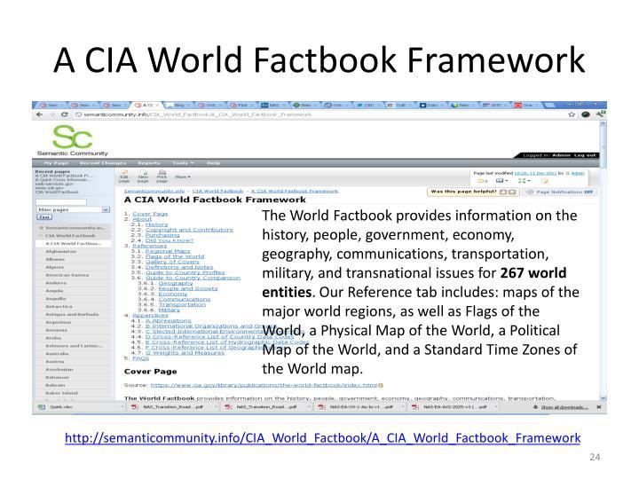 A CIA World