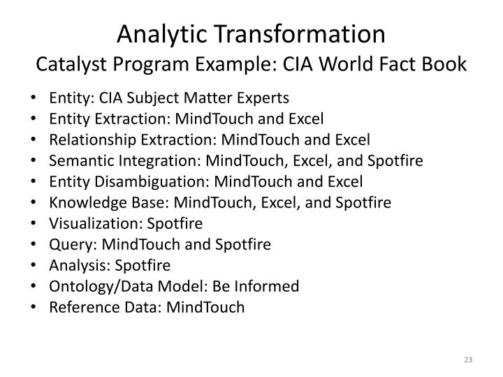 Analytic Transformation