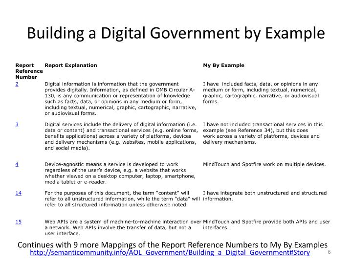 Building a Digital Government by Example