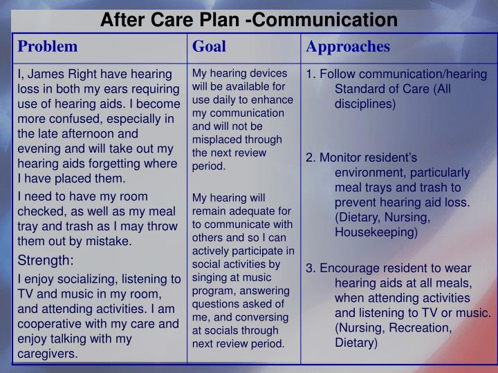 After Care Plan -Communication