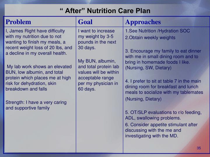 """ After"" Nutrition Care Plan"