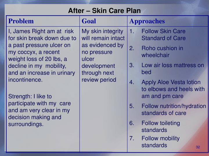 After – Skin Care Plan