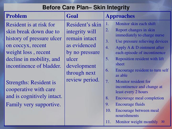 Before Care Plan– Skin Integrity