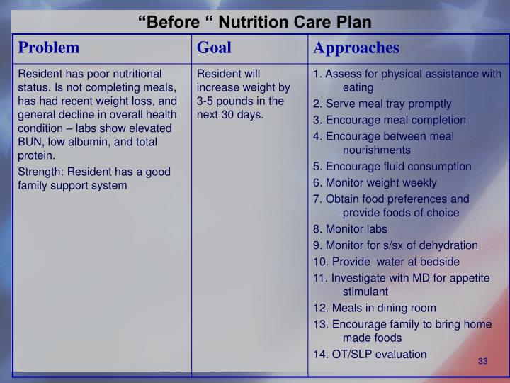 """Before "" Nutrition Care Plan"