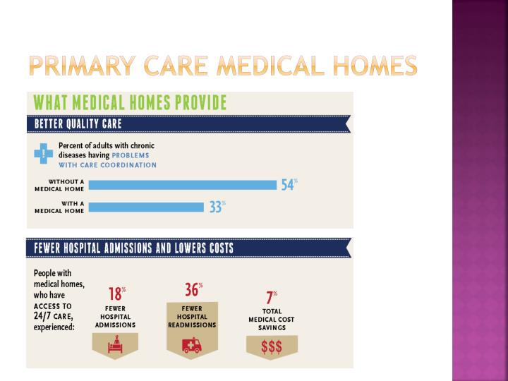 Primary Care Medical Homes