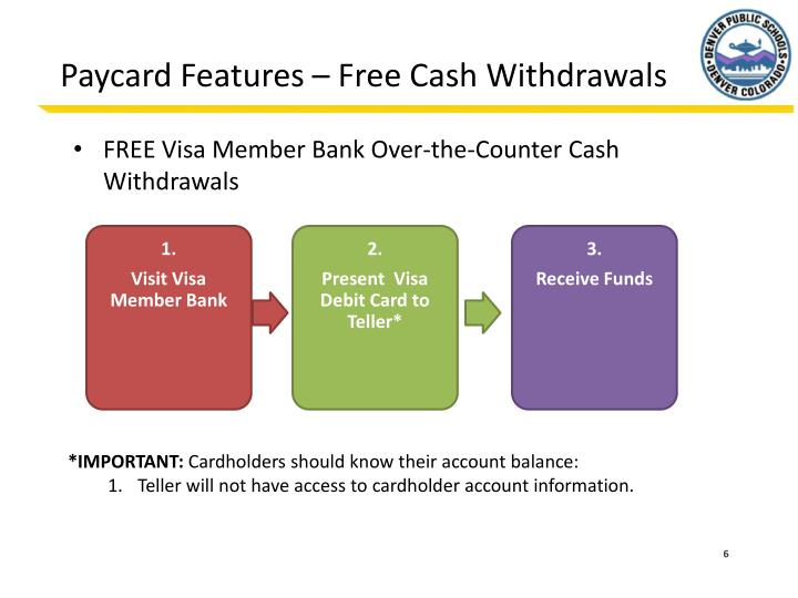 Paycard Features – Free Cash Withdrawals