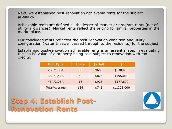 Next, we established post-renovation achievable rents for the subject property.