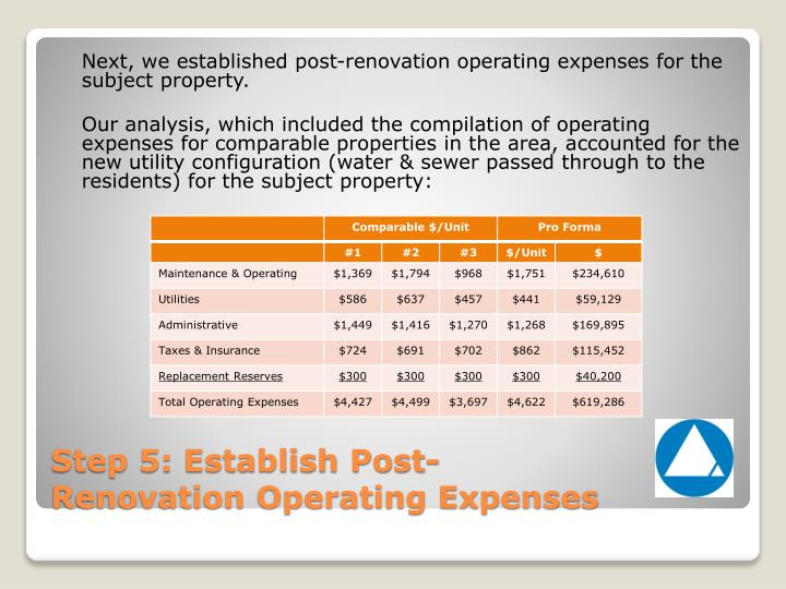 Next, we established post-renovation operating expenses for the subject property.