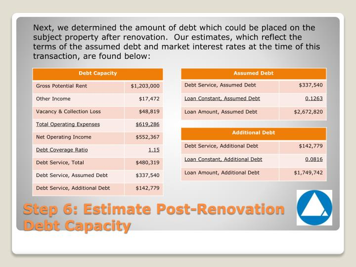 Next, we determined the amount of debt which could be placed on the subject property after renovation.  Our estimates, which reflect the terms of the assumed debt and market interest rates at the time of this transaction, are found below:
