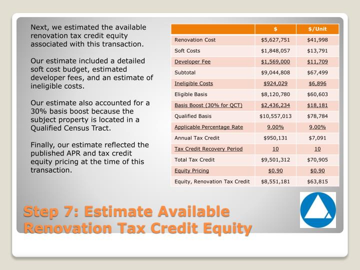 Next, we estimated the available renovation tax credit equity associated with this transaction.