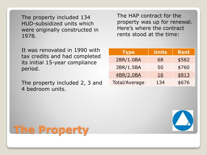 The HAP contract for the property