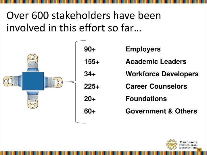 Over 600 stakeholders have been involved in this effort so far…