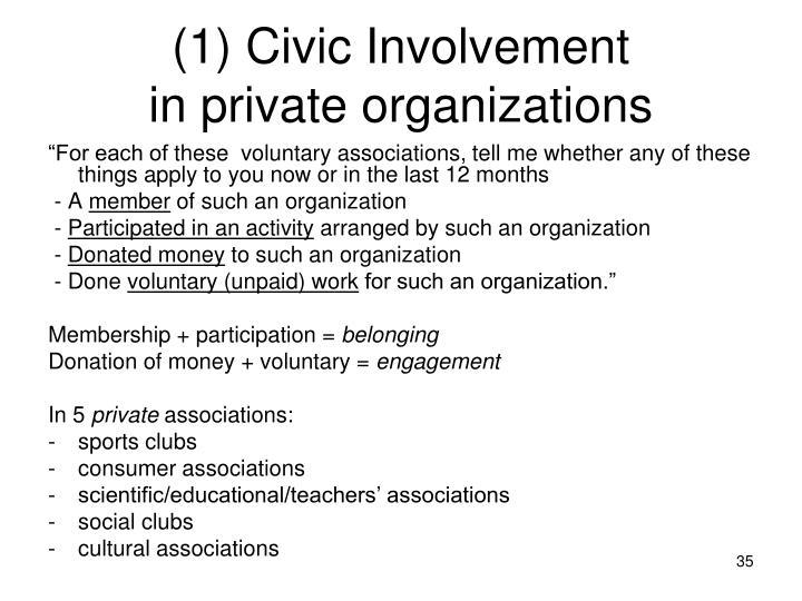 (1) Civic