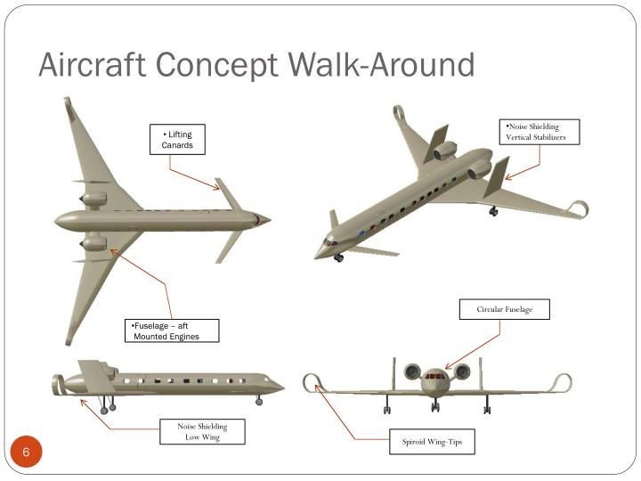 Aircraft Concept Walk-Around