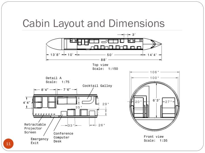 Cabin Layout and Dimensions