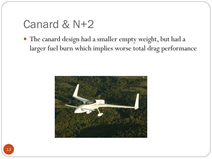 Canard & N+2