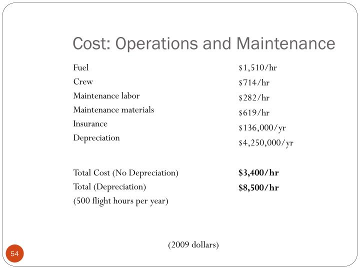 Cost: Operations and Maintenance