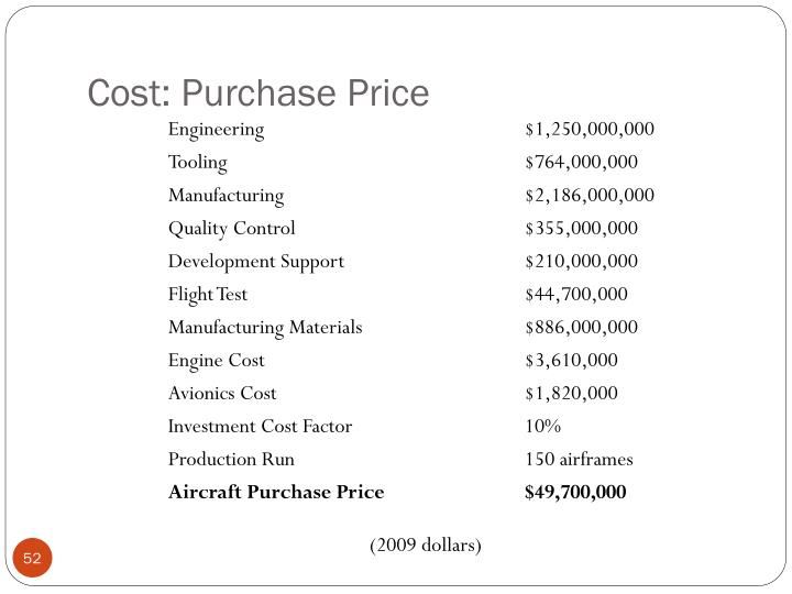 Cost: Purchase Price