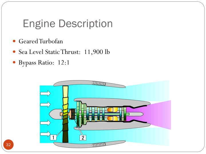 Engine Description