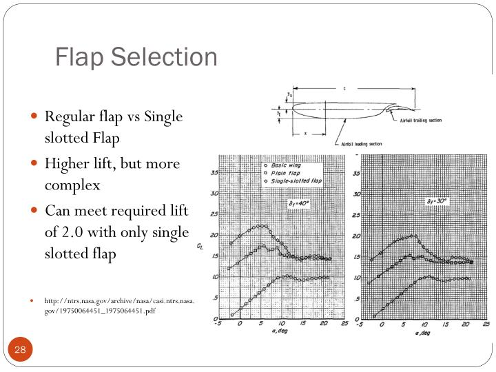 Flap Selection