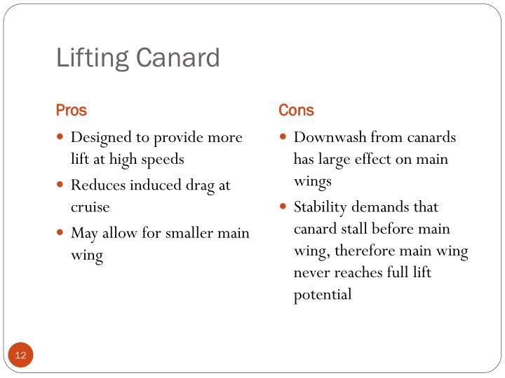 Lifting Canard