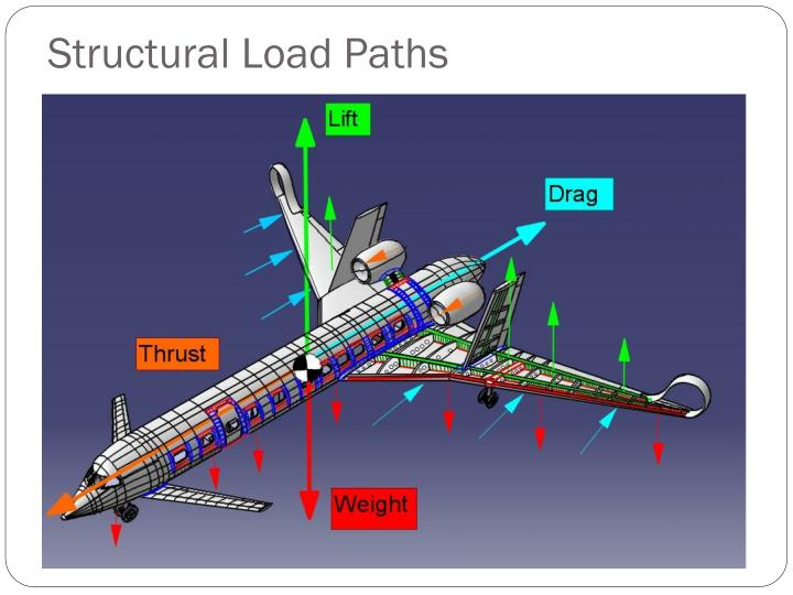 Structural Load Paths