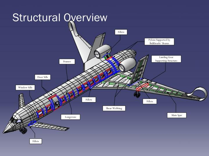 Structural Overview